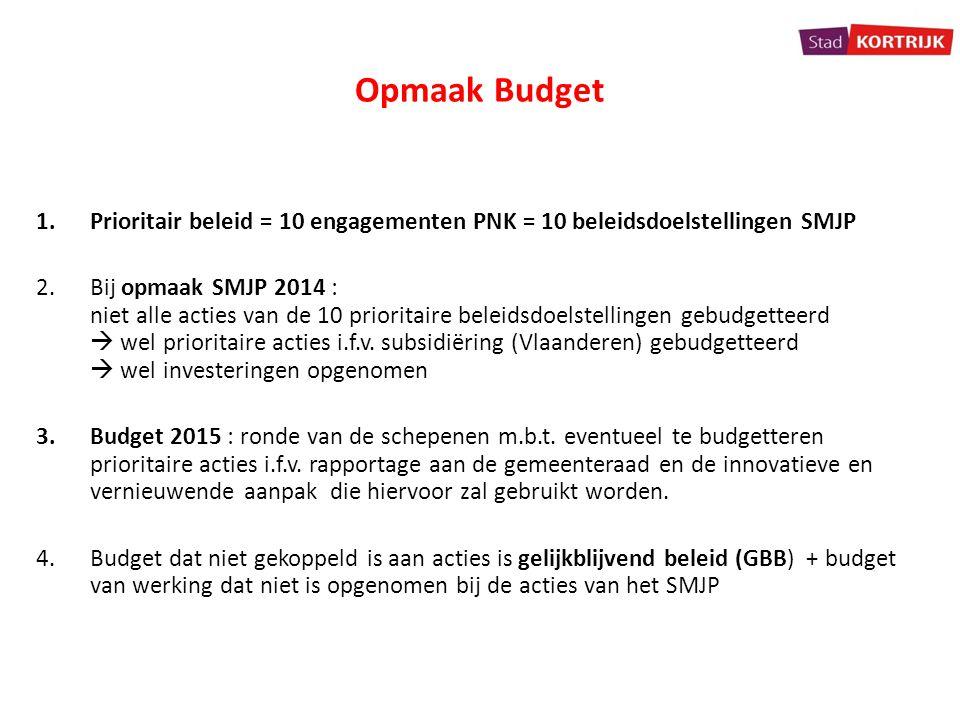 Opmaak Budget 1.Prioritair beleid = 10 engagementen PNK = 10 beleidsdoelstellingen SMJP 2.Bij opmaak SMJP 2014 : niet alle acties van de 10 prioritair