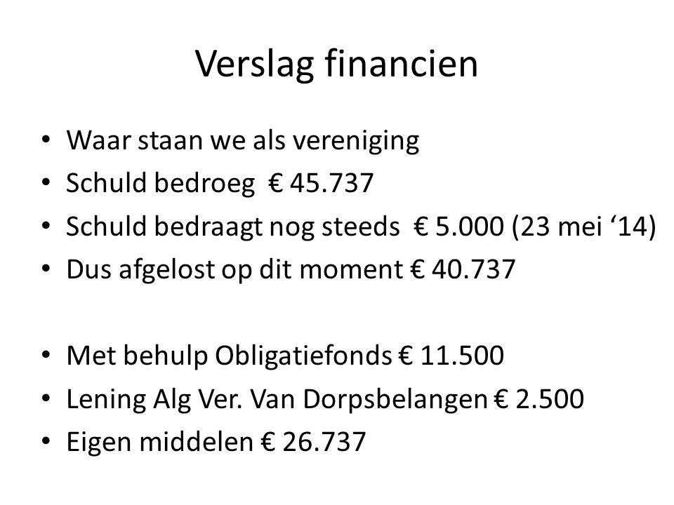 Verslag financien Waar staan we als vereniging Schuld bedroeg € 45.737 Schuld bedraagt nog steeds € 5.000 (23 mei '14) Dus afgelost op dit moment € 40.737 Met behulp Obligatiefonds € 11.500 Lening Alg Ver.