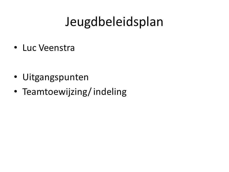 Jeugdbeleidsplan Luc Veenstra Uitgangspunten Teamtoewijzing/ indeling