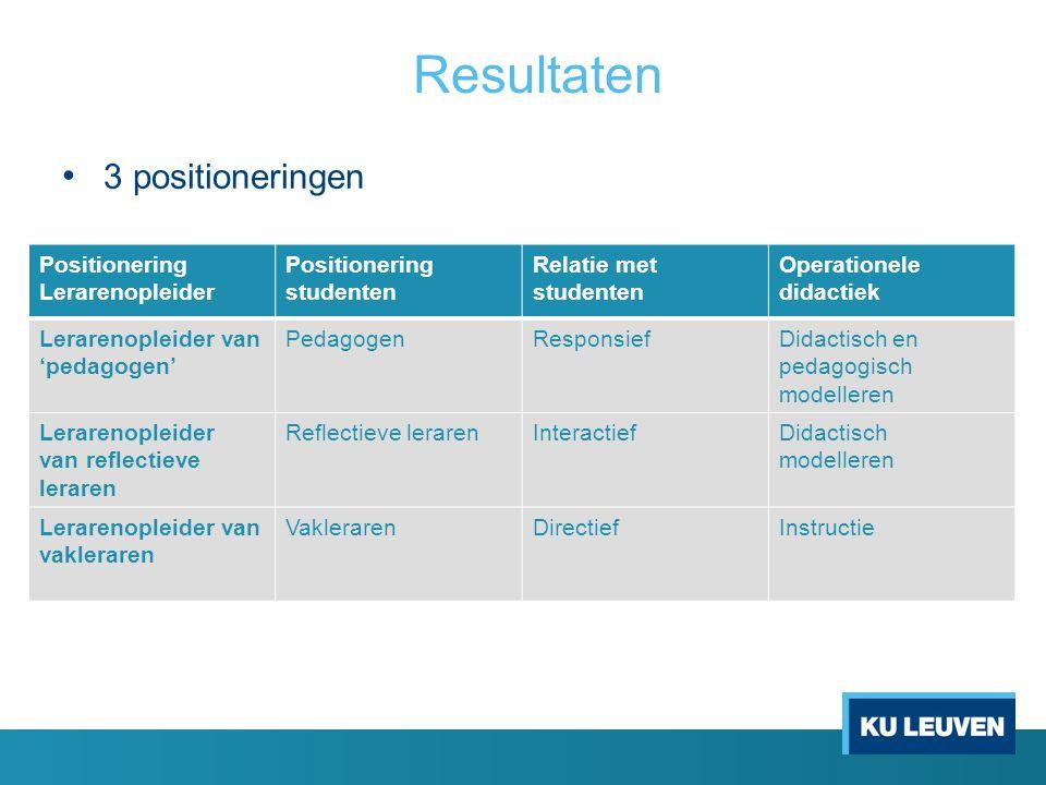Resultaten 3 positioneringen Positionering Lerarenopleider Positionering studenten Relatie met studenten Operationele didactiek Lerarenopleider van 'p