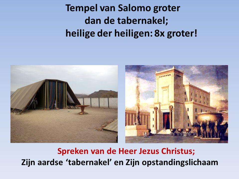 Spreken van de Heer Jezus Christus; Zijn aardse 'tabernakel' en Zijn opstandingslichaam