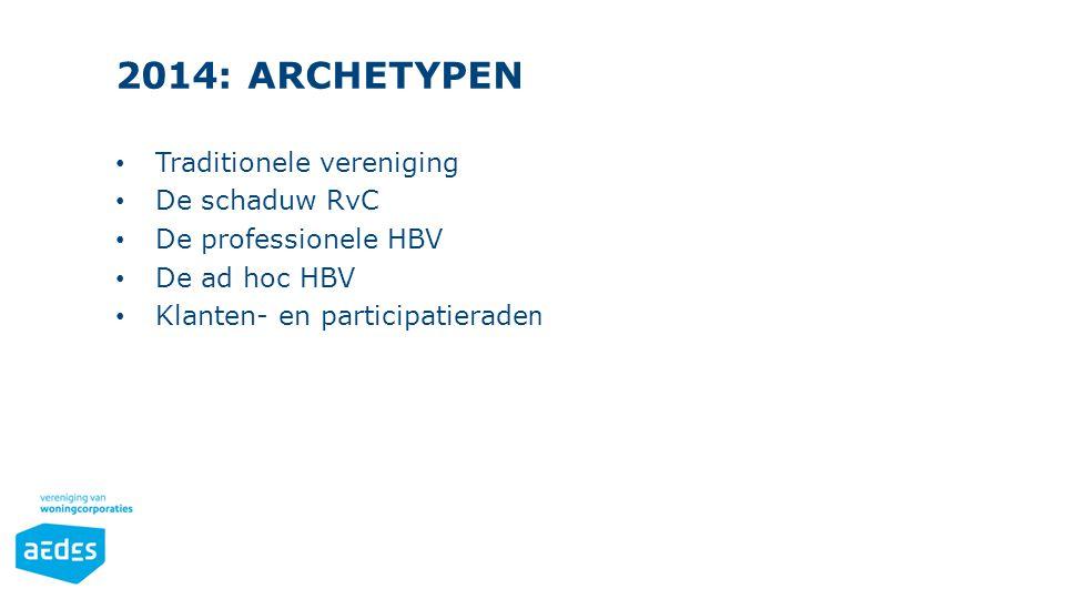 2014: ARCHETYPEN Traditionele vereniging De schaduw RvC De professionele HBV De ad hoc HBV Klanten- en participatierade n