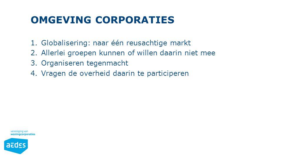 STELLING 6 Huurders hebben een zwaardere stem dan andere stakeholders in een Corporatieraad. 34