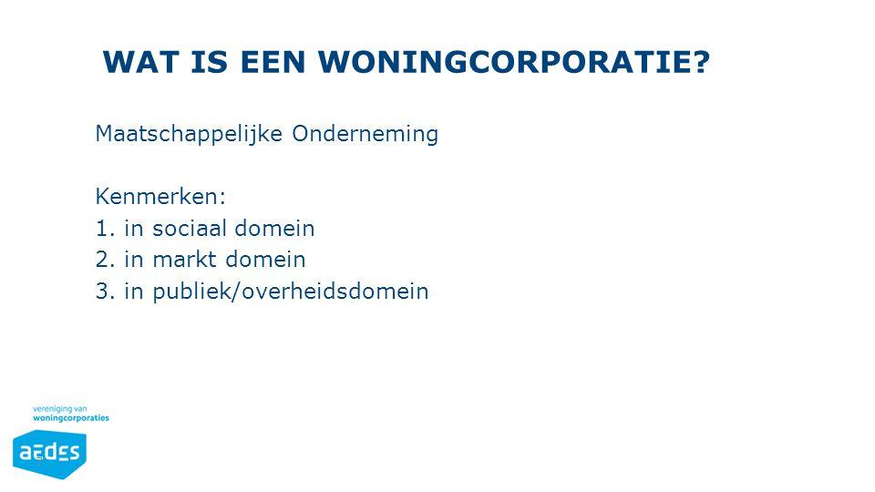 WAT IS EEN WONINGCORPORATIE.7 Maatschappelijke Onderneming Kenmerken: 1.