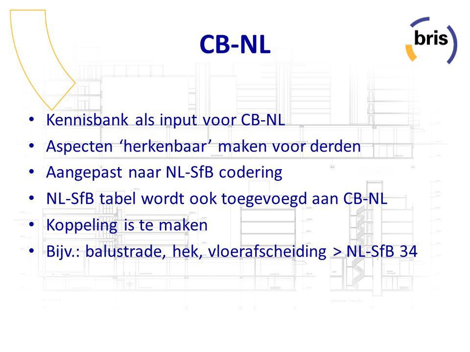 CB-NL Kennisbank als input voor CB-NL Aspecten 'herkenbaar' maken voor derden Aangepast naar NL-SfB codering NL-SfB tabel wordt ook toegevoegd aan CB-