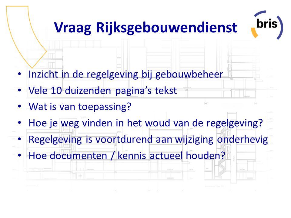 Vraag Rijksgebouwendienst Inzicht in de regelgeving bij gebouwbeheer Vele 10 duizenden pagina's tekst Wat is van toepassing? Hoe je weg vinden in het