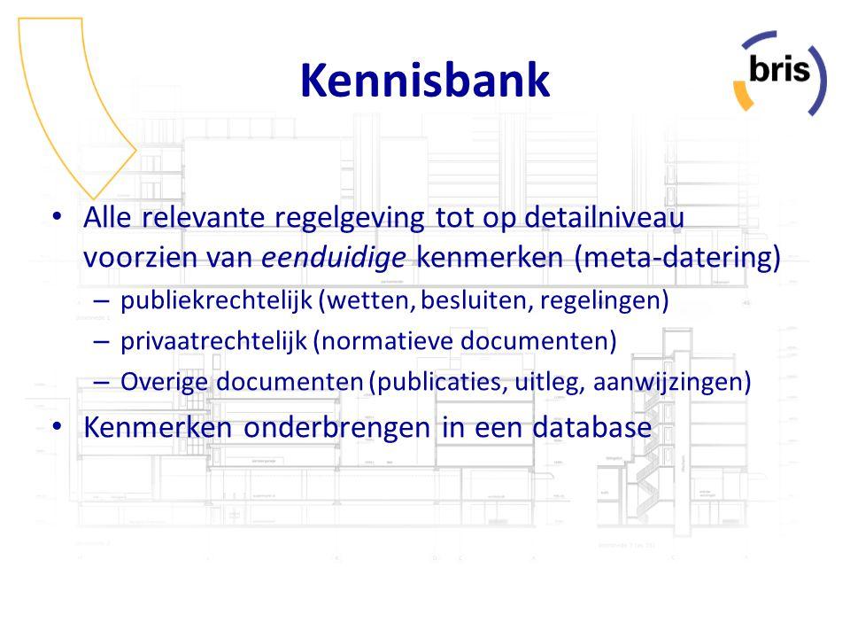 Matrix per document Horizontale as: aspecten Verticale as: locaties In de kennisbank zitten geen documenten, alleen meta-informatie veel documenten, zoals normen, zijn auteursrechtelijk beschermd