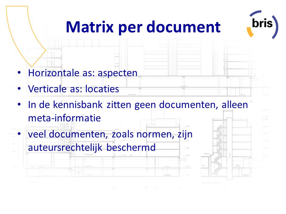 Matrix per document Horizontale as: aspecten Verticale as: locaties In de kennisbank zitten geen documenten, alleen meta-informatie veel documenten, zoals normen, zijn auteursrechtelijk beschermd
