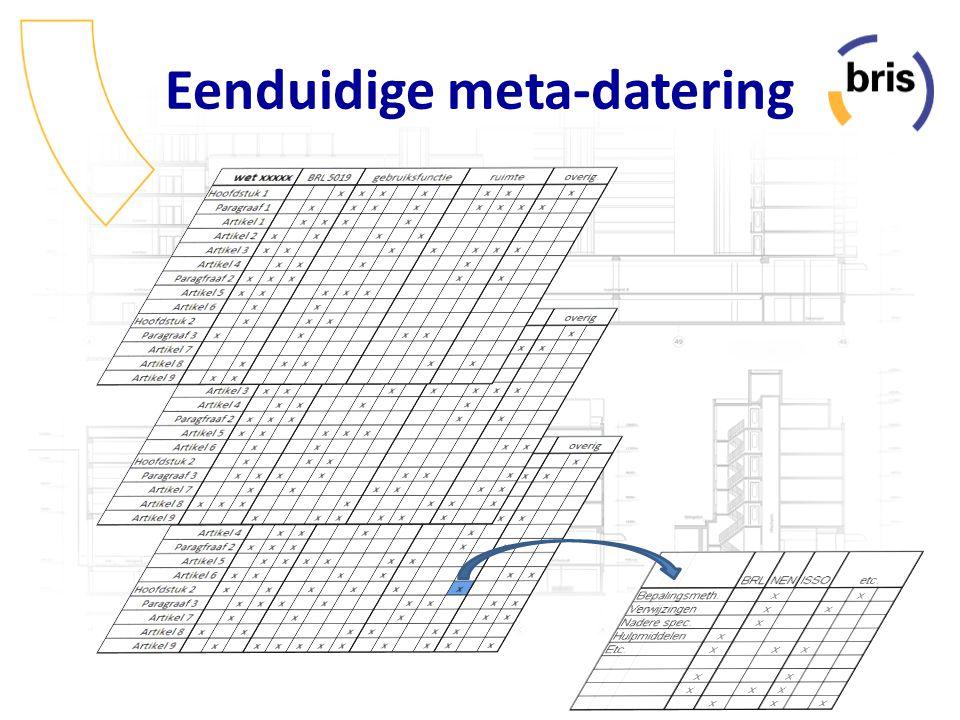 Eenduidige meta-datering