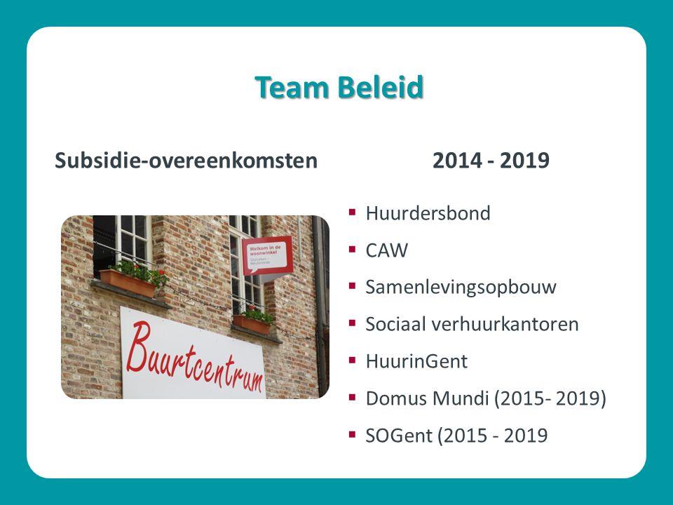 Team Beleid  Huurdersbond  CAW  Samenlevingsopbouw  Sociaal verhuurkantoren  HuurinGent  Domus Mundi (2015- 2019)  SOGent (2015 - 2019 Subsidie-overeenkomsten2014 - 2019