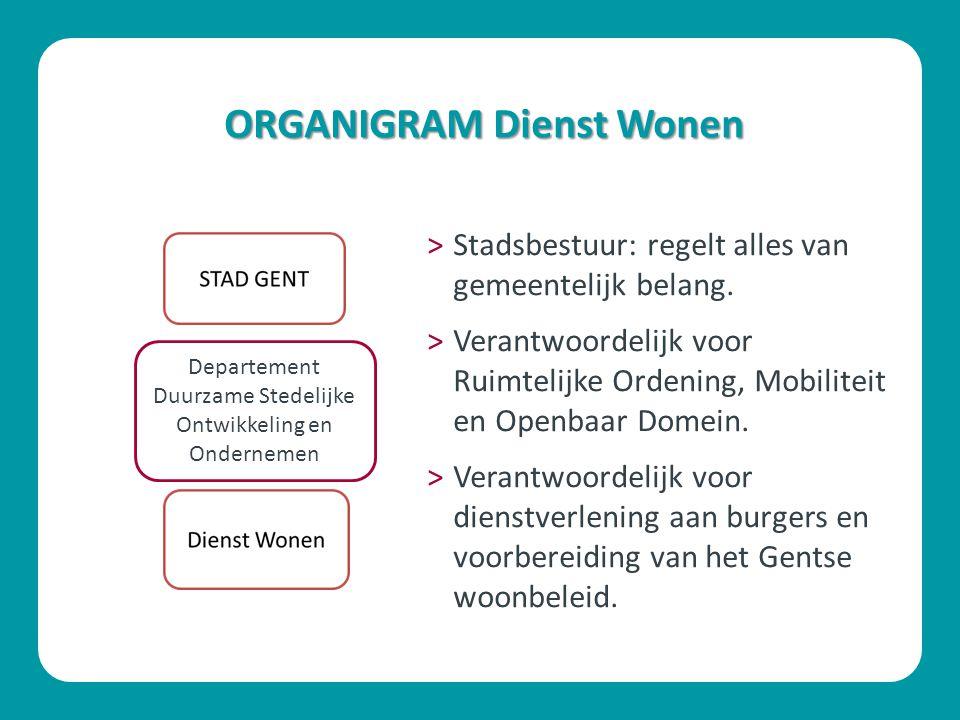 ORGANIGRAM Dienst Wonen ˃Stadsbestuur: regelt alles van gemeentelijk belang. ˃Verantwoordelijk voor Ruimtelijke Ordening, Mobiliteit en Openbaar Domei