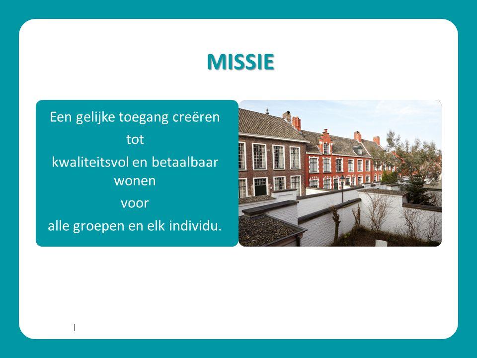 | MISSIE Een gelijke toegang creëren tot kwaliteitsvol en betaalbaar wonen voor alle groepen en elk individu.