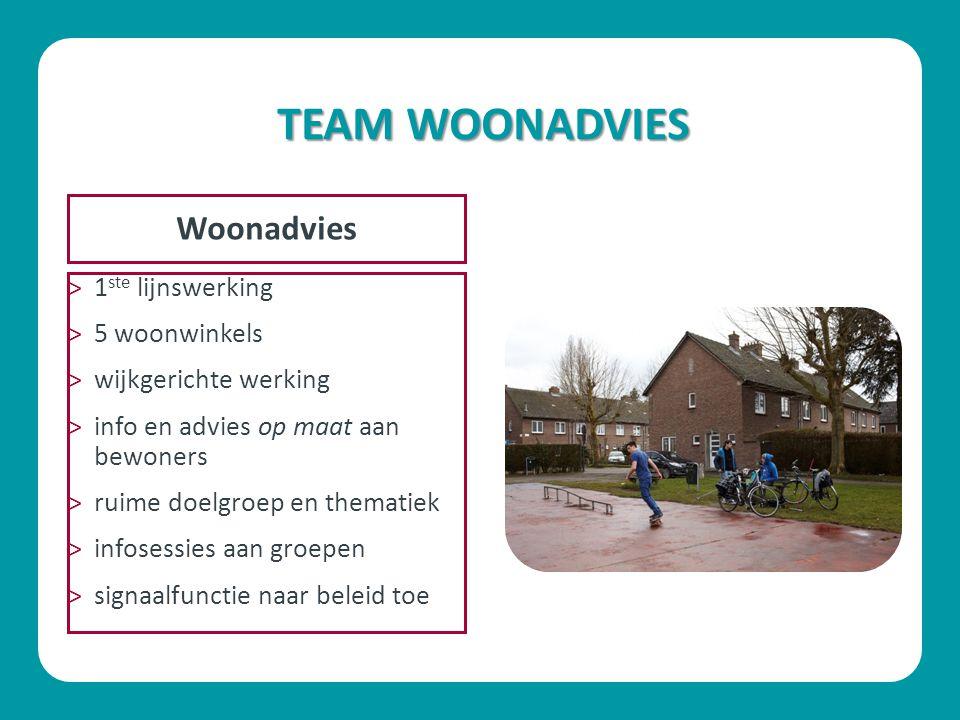 TEAM WOONADVIES ˃1 ste lijnswerking ˃5 woonwinkels ˃wijkgerichte werking ˃info en advies op maat aan bewoners ˃ruime doelgroep en thematiek ˃infosessies aan groepen ˃signaalfunctie naar beleid toe Woonadvies
