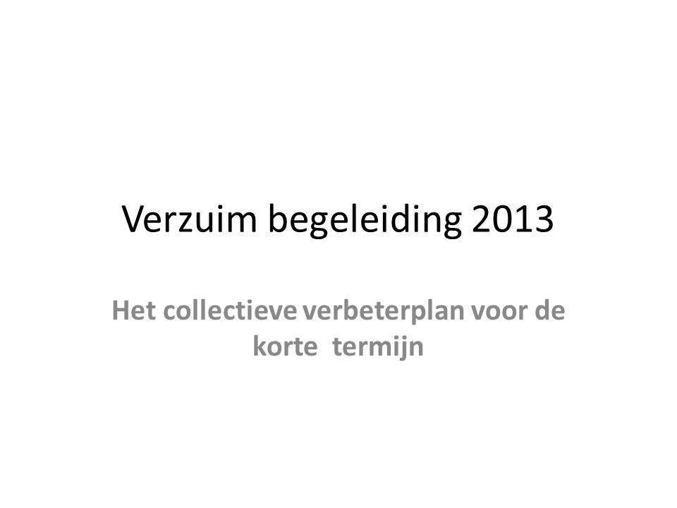 Verzuim begeleiding 2013 Het collectieve verbeterplan voor de korte termijn