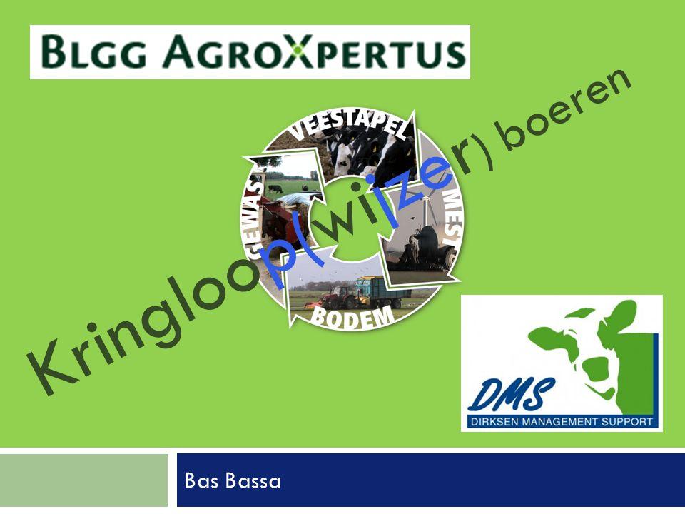 Bas Bassa Kringloop(wijzer ) boeren