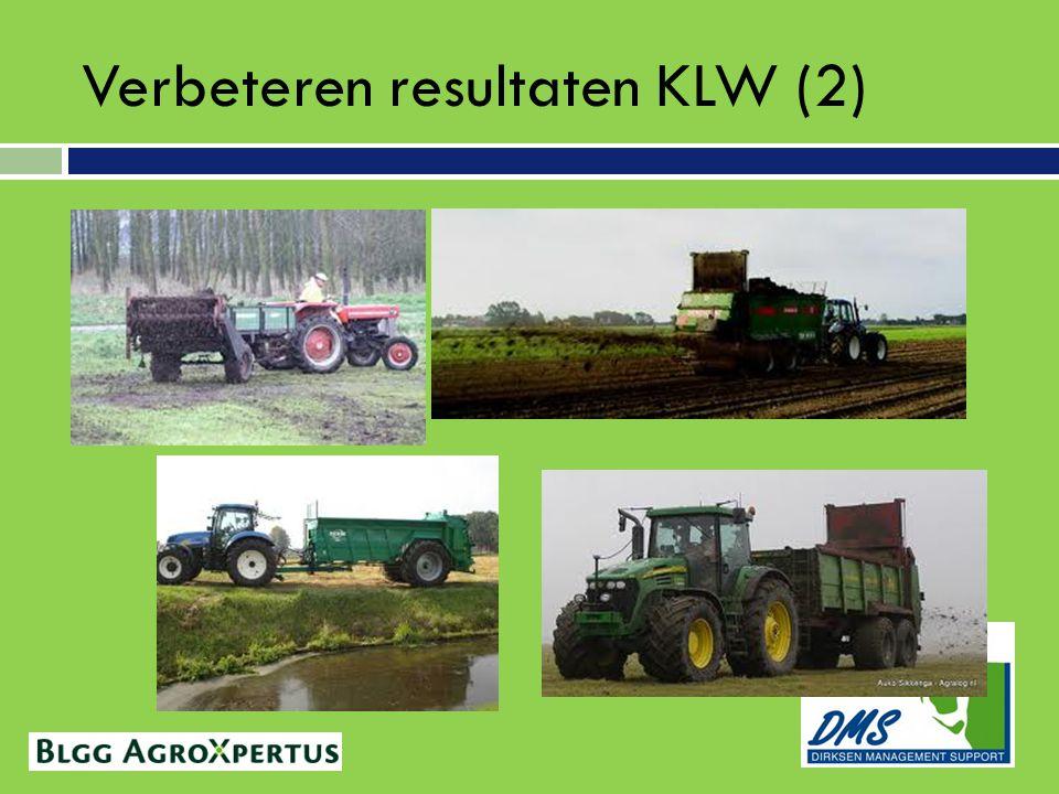 Verbeteren resultaten KLW (2)