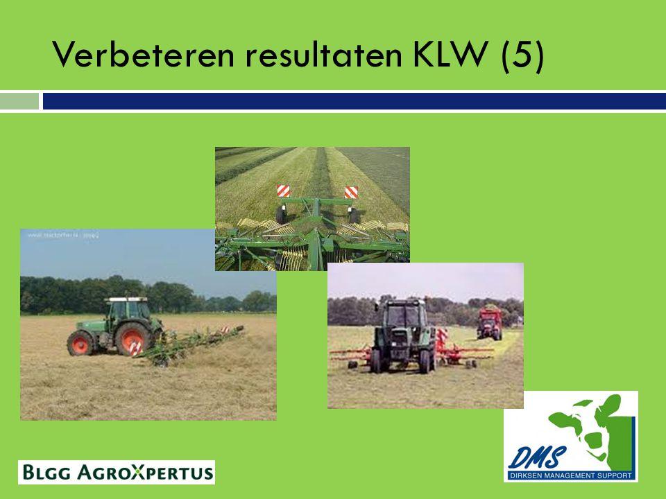 Verbeteren resultaten KLW (5)