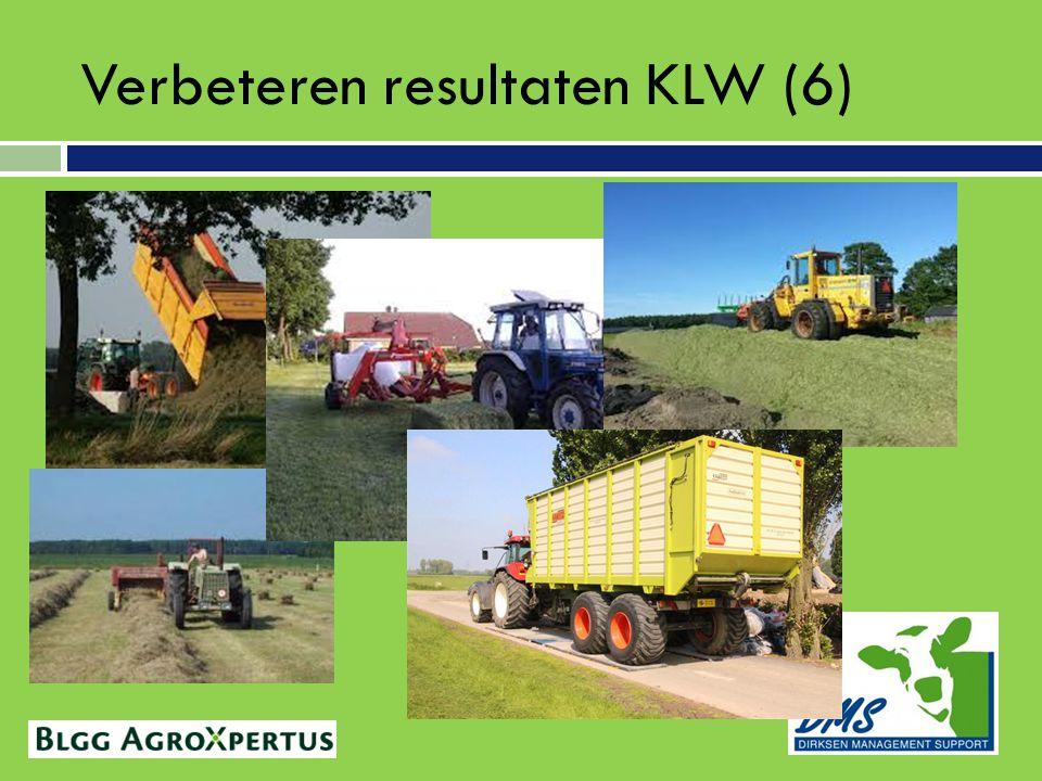 Verbeteren resultaten KLW (6)