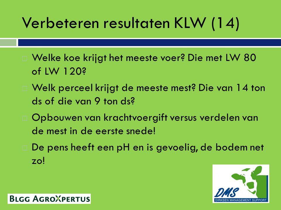 Verbeteren resultaten KLW (14)  Welke koe krijgt het meeste voer.