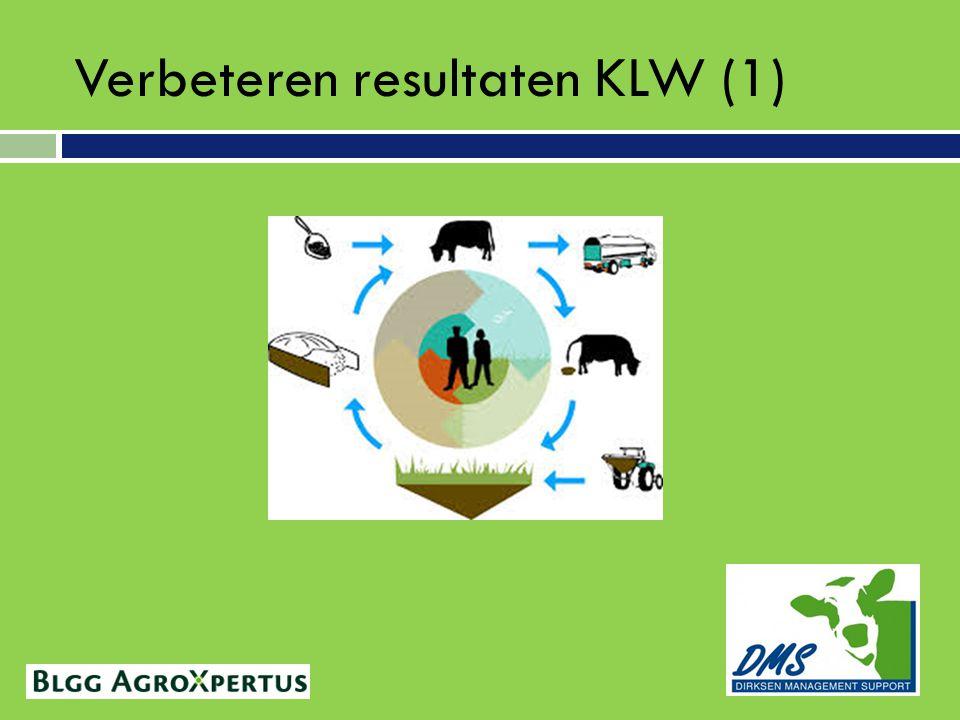 Verbeteren resultaten KLW (1)