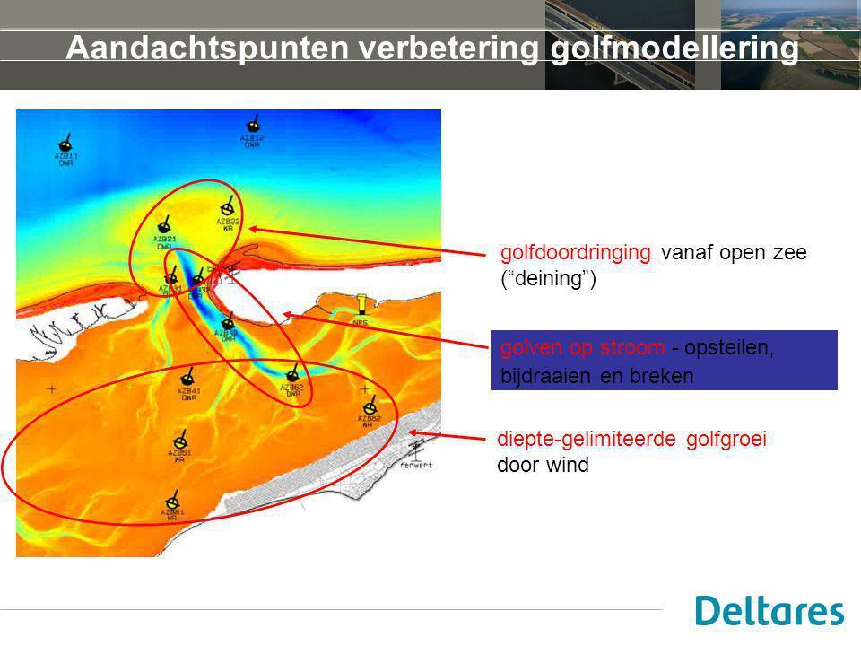 diepte-gelimiteerde golfgroei door wind golven op stroom - opsteilen, bijdraaien en breken golfdoordringing vanaf open zee ( deining ) Aandachtspunten verbetering golfmodellering