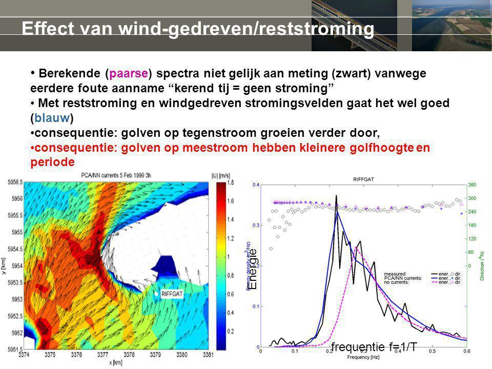 Effect van wind-gedreven/reststroming Berekende (paarse) spectra niet gelijk aan meting (zwart) vanwege eerdere foute aanname kerend tij = geen stroming Met reststroming en windgedreven stromingsvelden gaat het wel goed (blauw) consequentie: golven op tegenstroom groeien verder door, consequentie: golven op meestroom hebben kleinere golfhoogte en periode Energie frequentie f=1/T