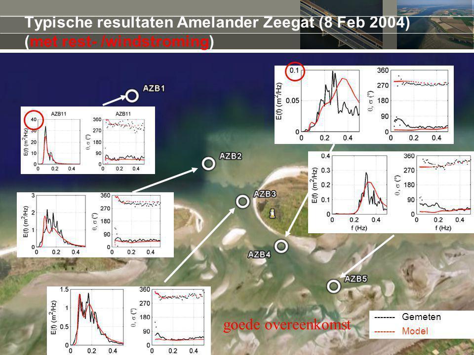 Typische resultaten Amelander Zeegat (8 Feb 2004) (met rest- /windstroming) -------Gemeten -------Model goede overeenkomst