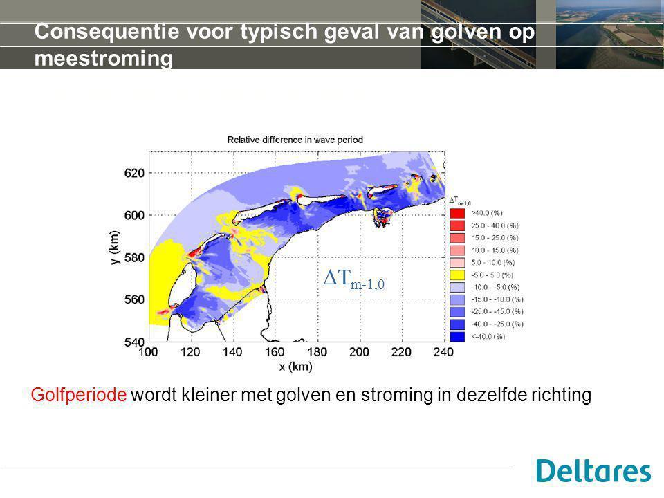 Invloed van stroming op golven Golfperiode wordt kleiner met golven en stroming in dezelfde richting ΔT m-1,0 Consequentie voor typisch geval van golven op meestroming