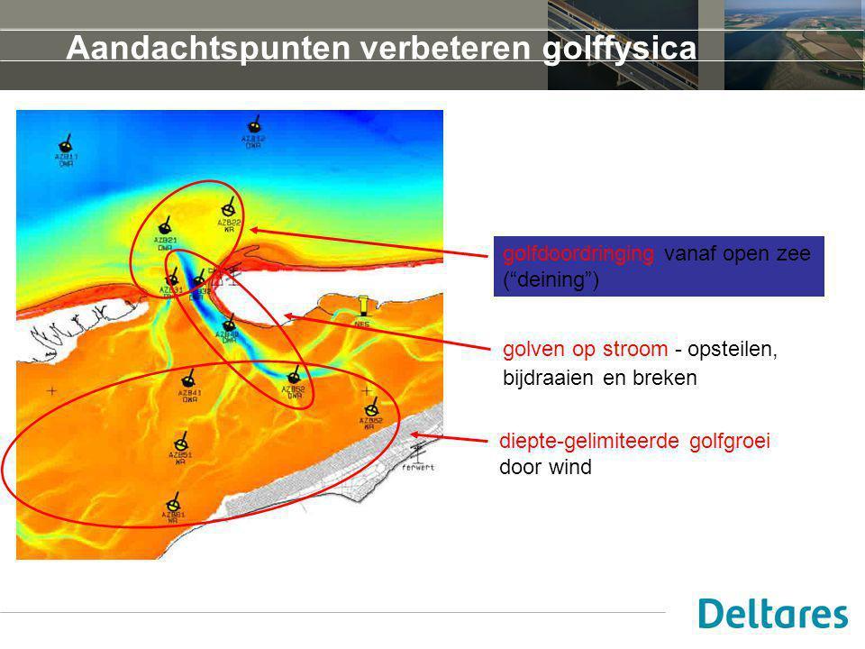 diepte-gelimiteerde golfgroei door wind golven op stroom - opsteilen, bijdraaien en breken golfdoordringing vanaf open zee ( deining ) Aandachtspunten verbeteren golffysica