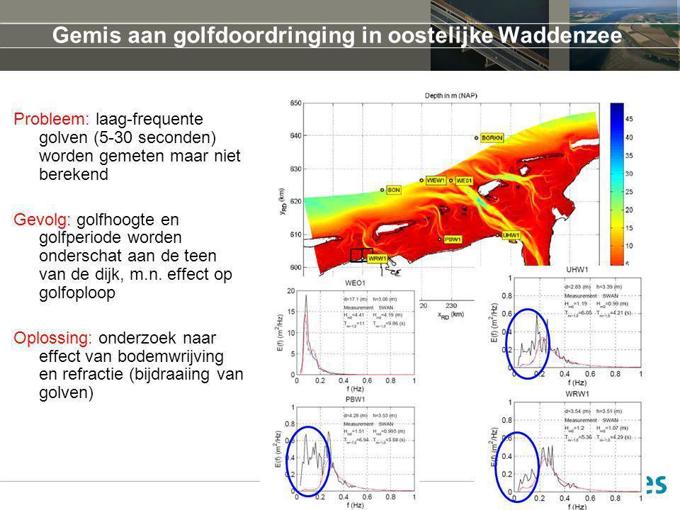 Gemis aan golfdoordringing in oostelijke Waddenzee Probleem: laag-frequente golven (5-30 seconden) worden gemeten maar niet berekend Gevolg: golfhoogte en golfperiode worden onderschat aan de teen van de dijk, m.n.