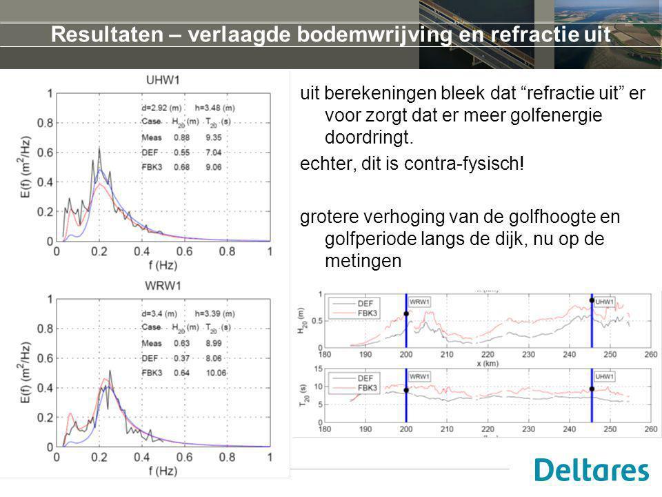 """Resultaten – verlaagde bodemwrijving en refractie uit uit berekeningen bleek dat """"refractie uit"""" er voor zorgt dat er meer golfenergie doordringt. ech"""