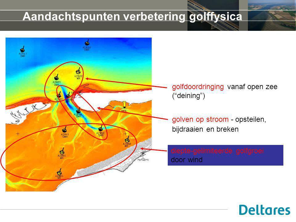 """diepte-gelimiteerde golfgroei door wind golven op stroom - opsteilen, bijdraaien en breken golfdoordringing vanaf open zee (""""deining"""") Aandachtspunten"""
