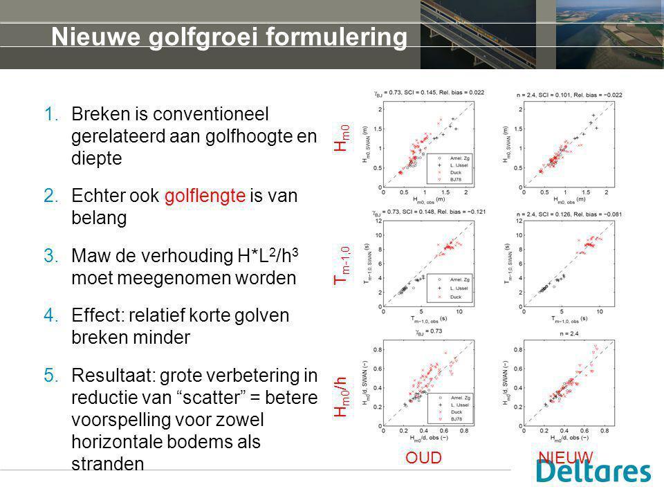 Nieuwe golfgroei formulering 1.Breken is conventioneel gerelateerd aan golfhoogte en diepte 2.Echter ook golflengte is van belang 3.Maw de verhouding H*L 2 /h 3 moet meegenomen worden 4.Effect: relatief korte golven breken minder 5.Resultaat: grote verbetering in reductie van scatter = betere voorspelling voor zowel horizontale bodems als stranden OUDNIEUW H m0 /hT m-1,0 H m0