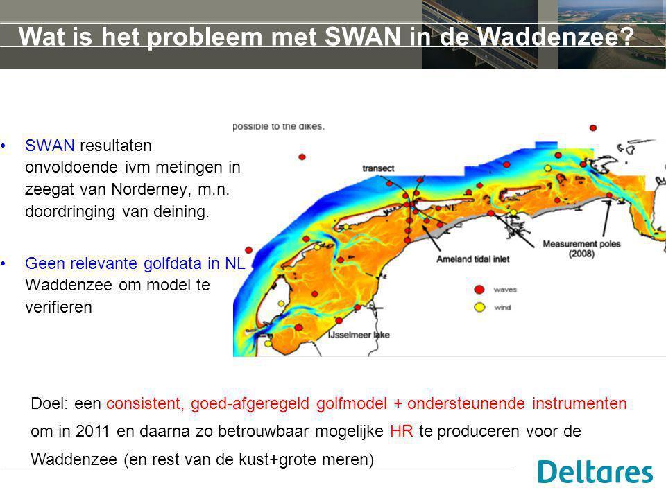 Doel: een consistent, goed-afgeregeld golfmodel + ondersteunende instrumenten om in 2011 en daarna zo betrouwbaar mogelijke HR te produceren voor de Waddenzee (en rest van de kust+grote meren) Wat is het probleem met SWAN in de Waddenzee.
