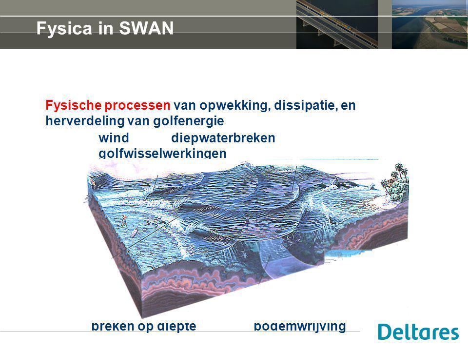 wind diepwaterbreken golfwisselwerkingen breken op diepte bodemwrijving Fysica in SWAN Fysische processen van opwekking, dissipatie, en herverdeling van golfenergie