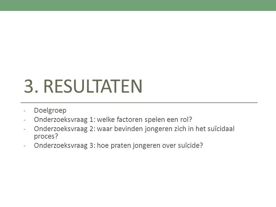 3. RESULTATEN - Doelgroep - Onderzoeksvraag 1: welke factoren spelen een rol? - Onderzoeksvraag 2: waar bevinden jongeren zich in het suïcidaal proces