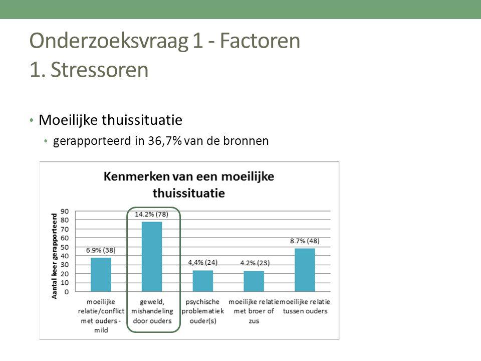 Onderzoeksvraag 1 - Factoren 1. Stressoren Moeilijke thuissituatie gerapporteerd in 36,7% van de bronnen