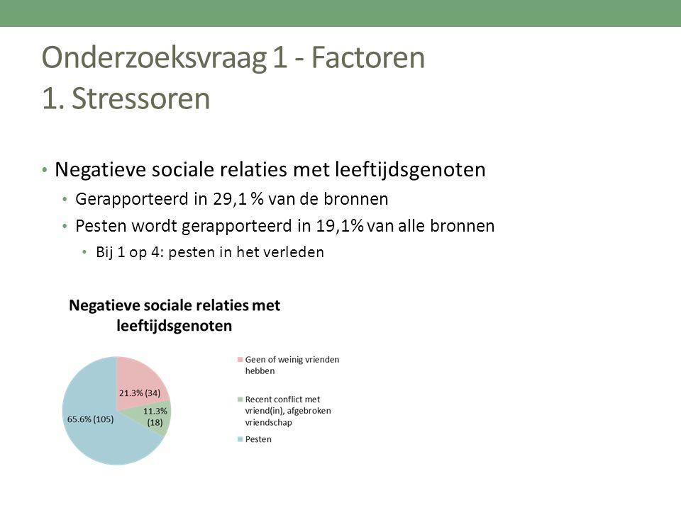 Onderzoeksvraag 1 - Factoren 1. Stressoren Negatieve sociale relaties met leeftijdsgenoten Gerapporteerd in 29,1 % van de bronnen Pesten wordt gerappo