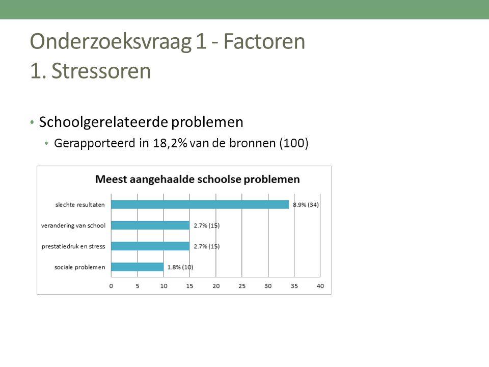 Onderzoeksvraag 1 - Factoren 1. Stressoren Schoolgerelateerde problemen Gerapporteerd in 18,2% van de bronnen (100)
