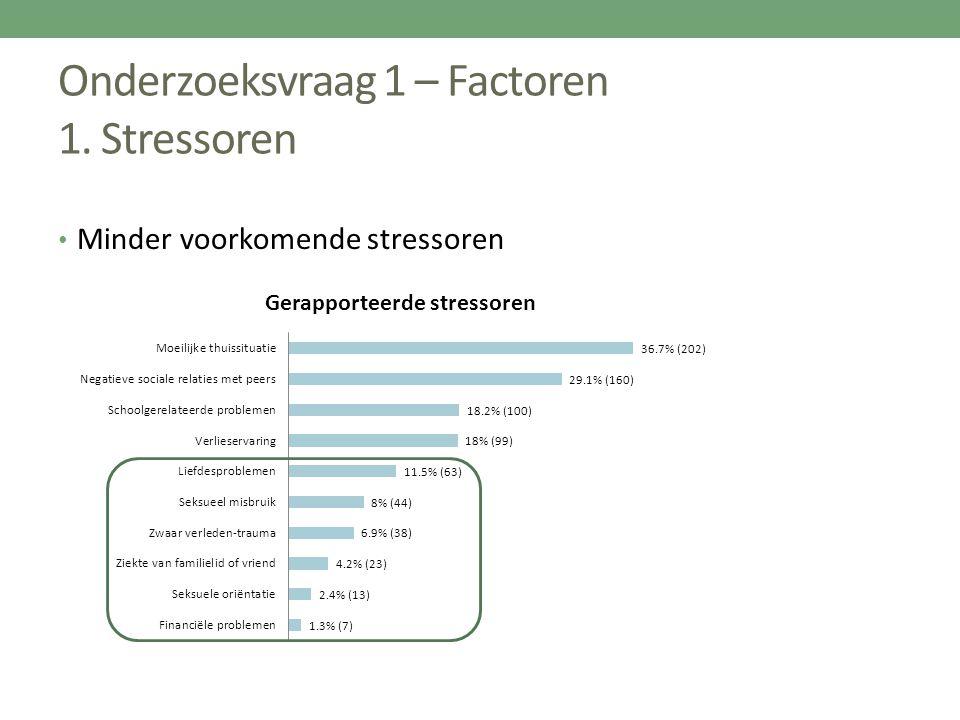 Onderzoeksvraag 1 – Factoren 1. Stressoren Minder voorkomende stressoren