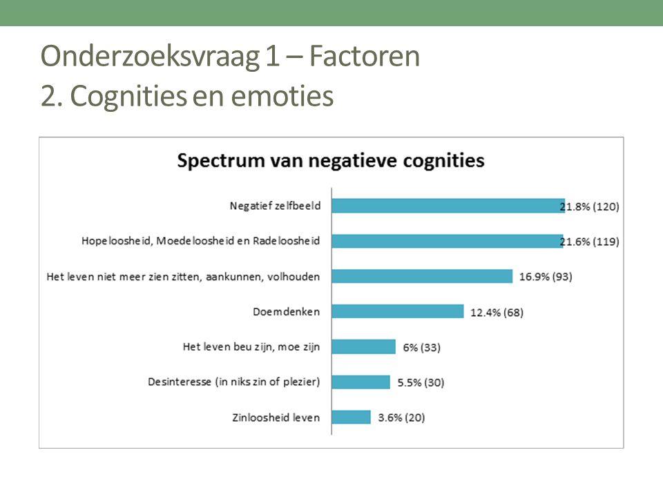 Onderzoeksvraag 1 – Factoren 2. Cognities en emoties