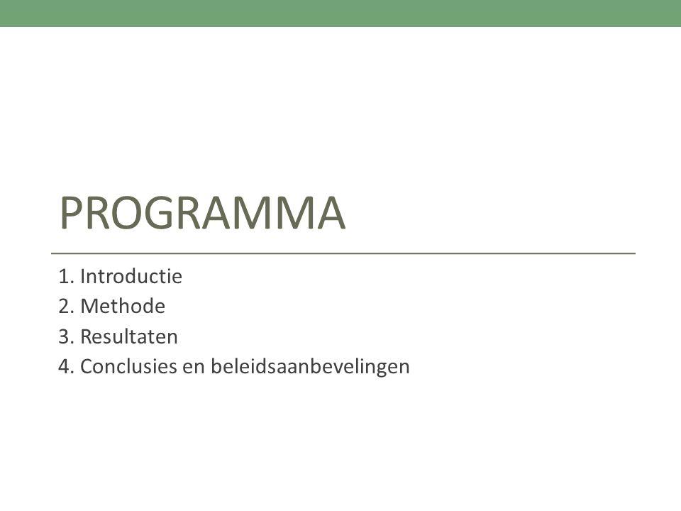 PROGRAMMA 1. Introductie 2. Methode 3. Resultaten 4. Conclusies en beleidsaanbevelingen