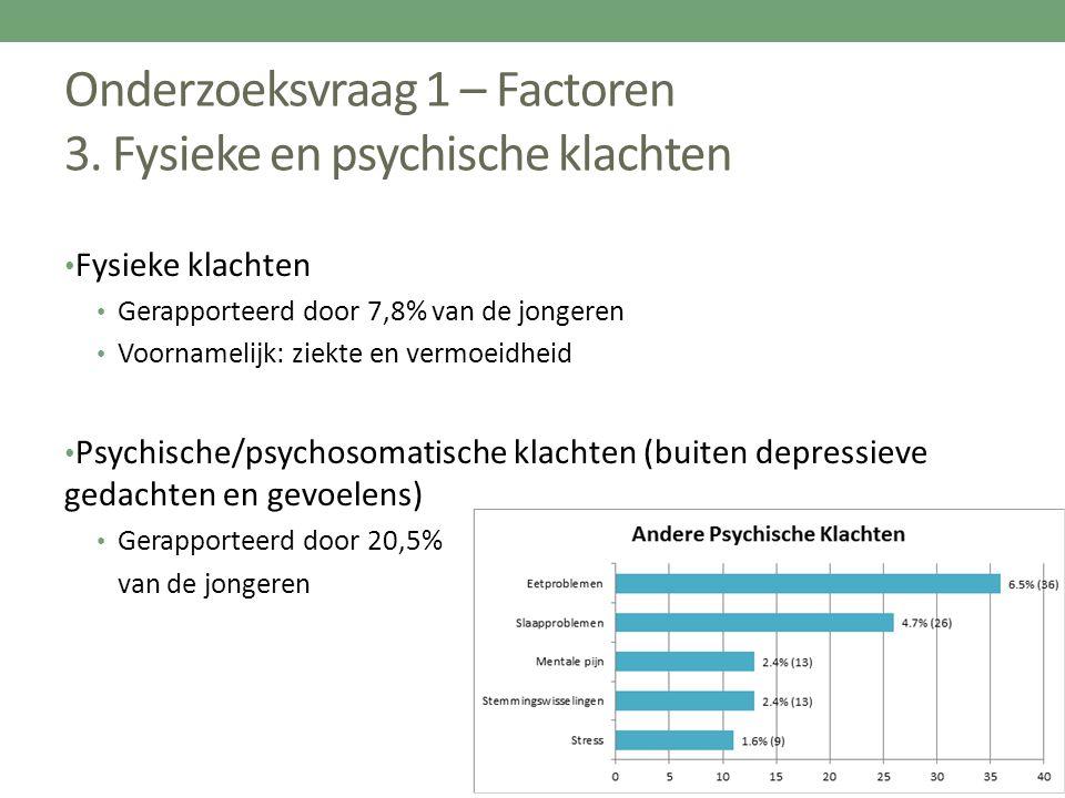 Onderzoeksvraag 1 – Factoren 3. Fysieke en psychische klachten Fysieke klachten Gerapporteerd door 7,8% van de jongeren Voornamelijk: ziekte en vermoe
