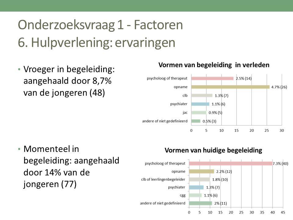 Onderzoeksvraag 1 - Factoren 6. Hulpverlening: ervaringen Vroeger in begeleiding: aangehaald door 8,7% van de jongeren (48) Momenteel in begeleiding: