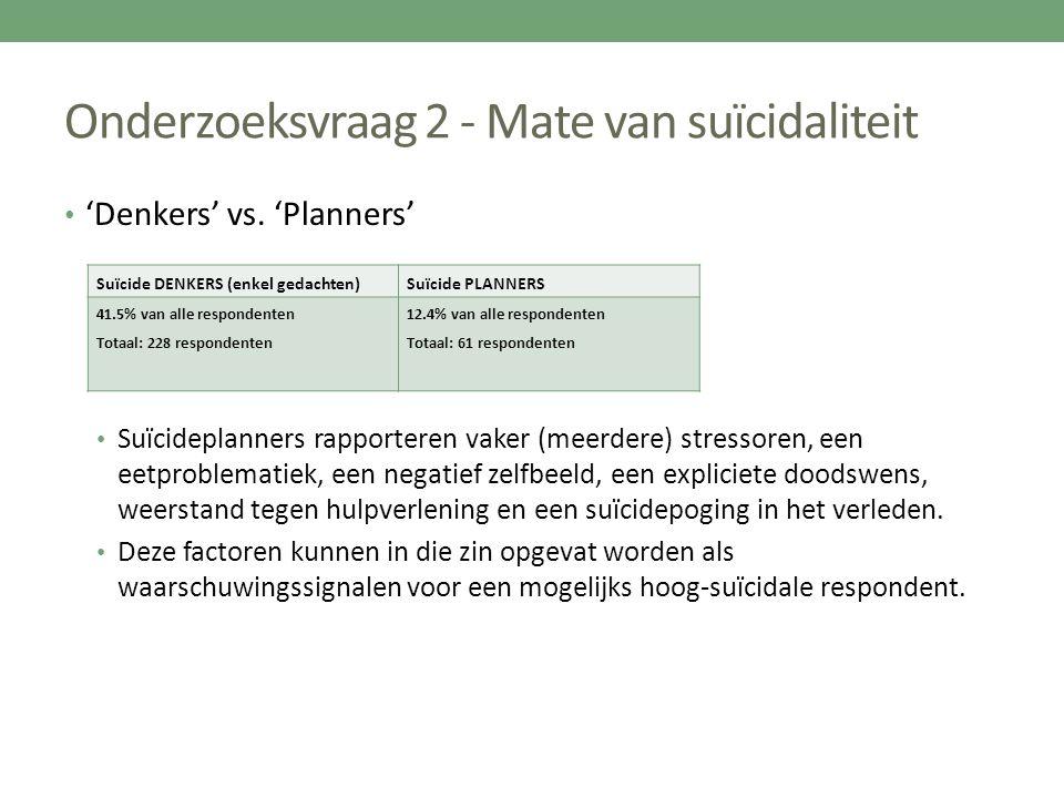 Onderzoeksvraag 2 - Mate van suïcidaliteit 'Denkers' vs. 'Planners' Suïcideplanners rapporteren vaker (meerdere) stressoren, een eetproblematiek, een