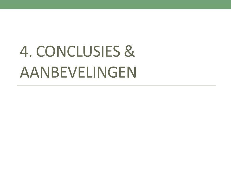 4. CONCLUSIES & AANBEVELINGEN