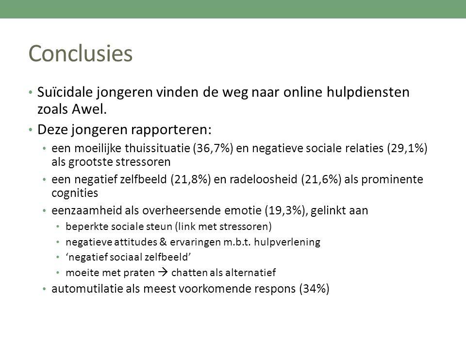 Conclusies Suïcidale jongeren vinden de weg naar online hulpdiensten zoals Awel. Deze jongeren rapporteren: een moeilijke thuissituatie (36,7%) en neg