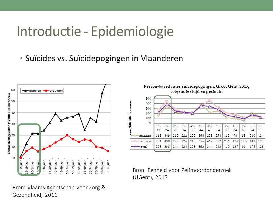 Introductie - Epidemiologie Suïcides vs. Suïcidepogingen in Vlaanderen Bron: Vlaams Agentschap voor Zorg & Gezondheid, 2011 Bron: Eenheid voor Zelfmoo