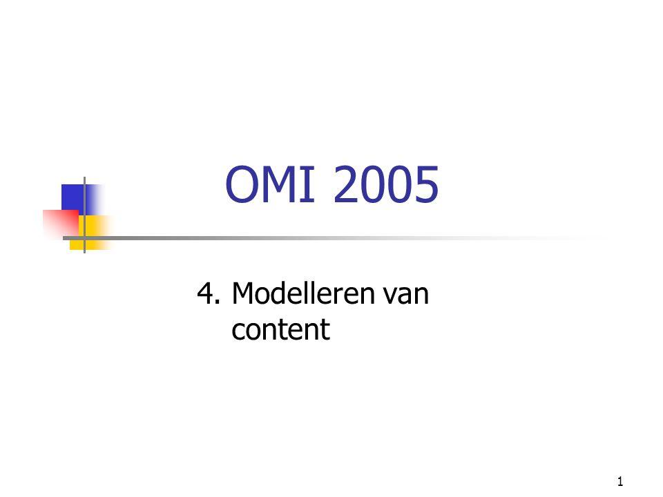 1 OMI 2005 4. Modelleren van content