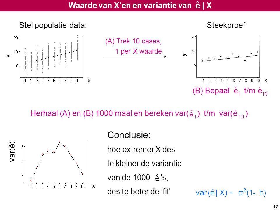 Waarde van X'en en variantie van | X Stel populatie-data:Steekproef (A) Trek 10 cases, 1 per X waarde 12345678910 x 0 20 y V V V V V V V V V V Herhaal